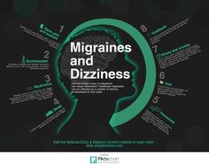Migraines & Dizziness | @Piktochart Infographic Pinned by OTToolkit.com. Treatment plans and patient handouts for the OT working with physical disabilities and geriatrics.