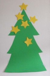 2 years ago I made this Pin the Star on the Christmas Tree Game for our co-op Christmas party.  Good for preschool or Kindergarten aged children.