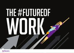 The #Future of Work - Slide presentation - Talent Mgmt/Employee Engagement - Achievers