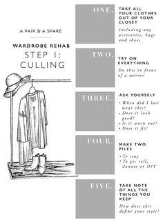 Wardrobe Rehab: Culling your wardrobe