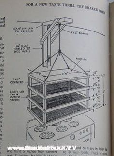 food dehydrator that works from the residual heat from the stovetop...Not to take with you, but a way to dehydrate meats and such for jerky... Folks who camp seem to like jerky a lot.