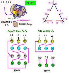 Los motores eléctricos trifásicos asíncronos, fabricados bajo las norma Estadunidenses de la Asociación Nacional de Fabricantes Eléctrico...