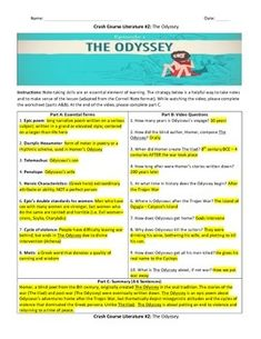 crash course literature the odyssey study guide on tpt