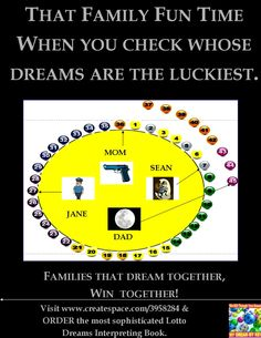 You will have your whole family to thank...The PowerBall Time Is here!