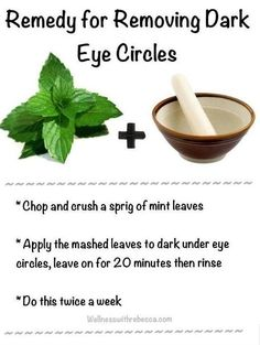 Mint leaves to help with removing dark circles under eyes. #NaturalBeautyCare