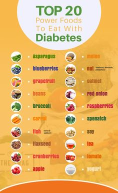 For diabetics, eating the right food is critical Take a look at the 20 foods you should include regularly in your diet if you're diabetic. diabetic diet 20 Top Power Foods to Eat for Diabetes Diabetic Food List, Diabetic Tips, Diabetic Meal Plan, Diet Food List, Food Lists, Healthy Foods For Diabetics, Diabetic Snacks Type 2, Healthy Diabetic Meals, Meal Plan For Diabetics