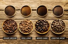 How to grind coffee beans: the complete guide http://greatcoffeegrinders.com/how-to-grind-coffee-beans/