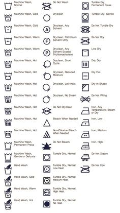 Decipher the washing instruction icons on your clothing tags! This clears a few of them up for me that I wasn't too sure about.