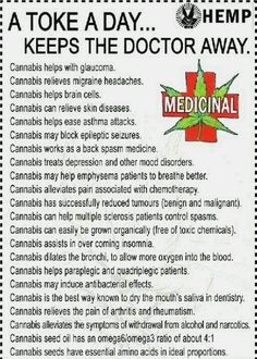 They have found many medical conditions that medical marijuana would be a viable way help reduce of the listed conditions symptoms