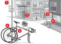 Some foolproof advice on locking your bike and other tips on preventing your bike from getting stolen