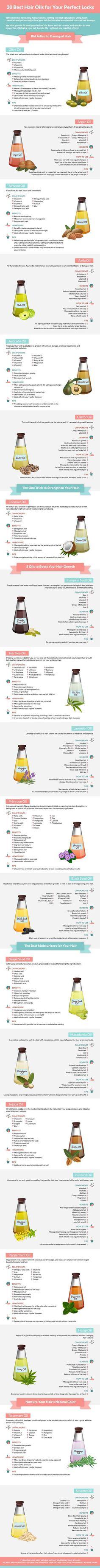 20 Best Hair Oils