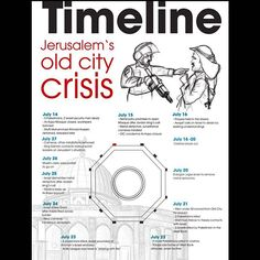 Timeline #jerusalem's old city #crisis . . - - - #saudiarabia #internationalcommunity #arab_news #arabnews  #news #infographic #mosque #Muslim #islamic #islam #terror #aqsa #palastinian  #new #israel #jerusalem #alaqsamosque #alaqsa #arabworld