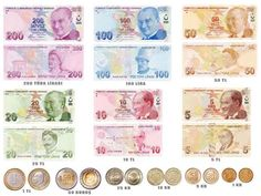Turkish Lira | Turkish Lira TRY - Türk Lirası - Information about Turkish Currency