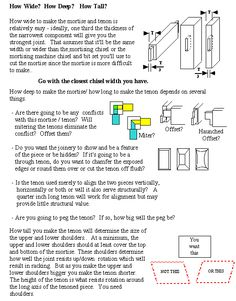 Mortise & Tenon Primer - How Wide, Deep, Tall?