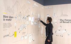 牆上插畫動起來,說故事 » ㄇㄞˋ點子
