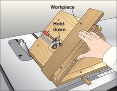 No-Tilt Bevel Sled Woodworking Plan, Workshop & Jigs Jigs & Fixtures Workshop & Jigs $2 Shop Plans