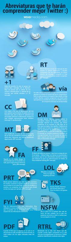 Comprender to understand Mundo Marketing, Inbound Marketing, Online Marketing, Content Manager, Comunity Manager, Blogging, Social Media Digital Marketing, About Twitter, Auto Entrepreneur