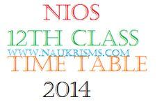 NIOS Class 12th Date Sheet 2014 NIOS 12th Time Table 2014