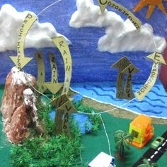 water cycle model school project - Google Search