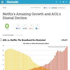 http://mashable.com/2013/05/09/netflix-aol-chart/ Netflixs Amazing Growth and AOLs Dismal Decline | #Indiegogo #fundraising http://igg.me/at/tn5/