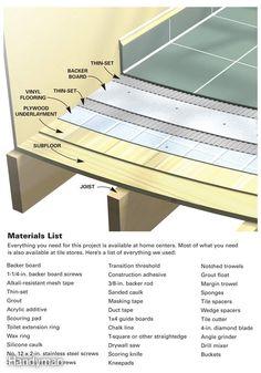 Install a Ceramic Tile Floor in the Bathroom – Flooring Bathroom Flooring, Vinyl Flooring, Kitchen Flooring, Vinyl Platten, Installing Tile Floor, How To Lay Tile, Tile Stores, Ceramic Floor Tiles, Tile Installation