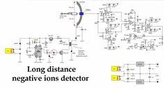 Detector de Íons