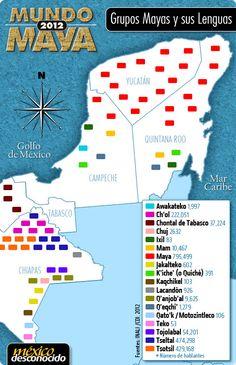 Distribución de lenguas mayenses en México / Apolo Castrejón