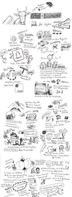 Ein #Scribble von der #Beef4Brands in Muenchen. #Munich #Infografik #Marketing #Branding #DigitalMarketing