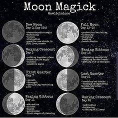 new moon ritual ? In this post I've also included around what day in the moon cycle you will find these specific phases. New Moon Rituals, Full Moon Ritual, Full Moon Spells, Lunar Magic, Moon Magic, Moon Witch, Moon Calendar, Wicca Witchcraft, Magick Book