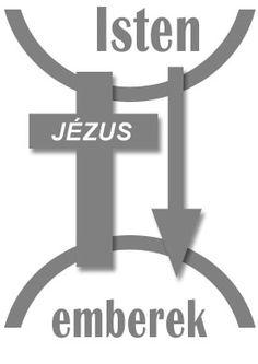 Isten személyes megismerése Logos, Logo