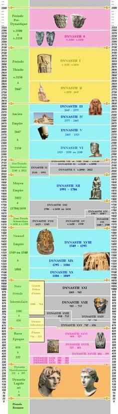 le panth on des dieux gyptiens antiquit s fils et religion. Black Bedroom Furniture Sets. Home Design Ideas