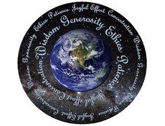 Living with generosity, ethics, patience, joyful effort, concentration and wisdom