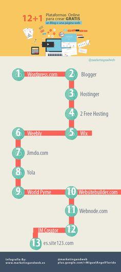 plataformas para crear un blog gratis infografía #blog #blogger #blogging #web