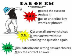 'Dab On Em' Test-Taking Strategies Anchor Chart! The dance craze made famous by the Carolina Panther's Cam Newton!  Created by Longview High School Biology teachers Monica Scott-Hawkins and Kimberly Hatten. (THIS IS THE ORIGINAL POSTER)