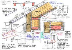 경량목구조의 외단열 미장공법으로 위에 예를들어 표시한 디테일은 현재 한국에서 주로 행해지는 미국식과...