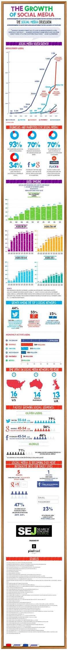 Facebook, Twitter, Google+, Pinterest, Instagram – The Growth Of Social Media [INFOGRAPHIC]