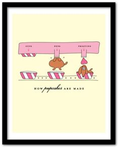 How PupCakes Are Made Art Print 8x10 AP178 by ShesSOCreative, $18.00