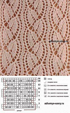 Charted Lace Pattern on Pin Image OnlyIt is a famous old lace stitchPretty lace knitting pattern NThis Pin was discovered by ann Lace Knitting Stitches, Lace Knitting Patterns, Knitting Charts, Lace Patterns, Knitting Designs, Stitch Patterns, Knitting Machine, Diy Crafts Knitting, Drops Design