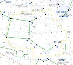 Giant Star, Red Giant, Aquarius, Pisces, Pegasus Constellation, Nasa, John Herschel, Celestial Sphere, Astronomical Observatory