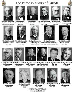 For my Canadian friends - here are the Prime Ministers of Canada, past and present.