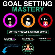 For those of you looking to master the art of goal setting, I highly recommend you do the process below! Management Development, Self Development, Personal Development, Business Inspiration, Life Motivation, Social Skills, Self Improvement, Self Help, Life Lessons