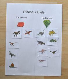 Carnivore Herbivore Dinosaurs | SortingSprinkles | Flickr