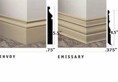 Different styles of Johnsonite Millwork wall base