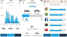 My Data Manager: app para que dure más tu conexión a Internet