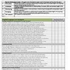This report card is fully aligned with the Common Core Standards.  ELA and Mathematics sections are directly from the Common Core. There are shorter, more generic versions for Social Studies, Science and Work Habits.  Fits on one 81/2 x 11 page.  (Two dollars)
