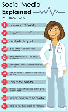 All of the different social media channels explained using healthcare and hospitals.