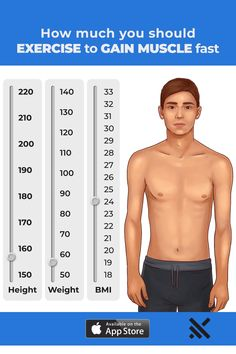 Torch maximum calories in a minimum amount of time⏱. Do short periods of all-. Fitness Workouts, Gym Workouts For Men, Chest Workouts, Fitness Tips, Body Fitness, Gym Body, Fitness Quotes, Gym Workout Chart, Full Body Workout Routine