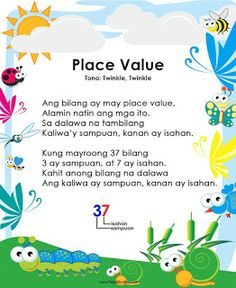Practice reading with these Tagalog Reading Passages. These can be useful for remedial instruction or can be posted in your classroom wall. 1st Grade Reading Worksheets, Grade 1 Reading, Phonics Reading, Reading Comprehension Worksheets, Kindergarten Reading, Guided Reading, Free Reading, Kids Stories, Reading Stories
