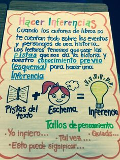 "Hacer Inferencias: Making Inferences ""Anchor Chart"""