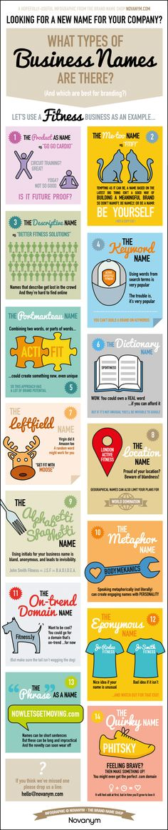 an infographic where we give you tips for finding your perfect business name.